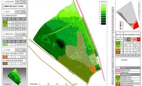 Evaluación ambiental y diseño de Ignacio García