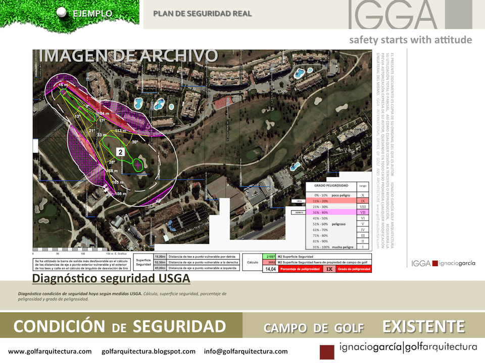 igga-plan-seguridad-golf